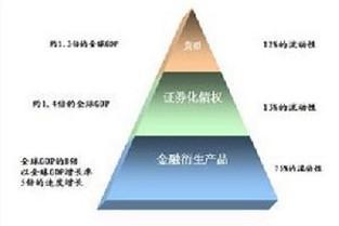 深圳外汇管理局-中国白银投资网
