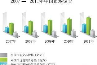 深圳购车贷款-天治基金