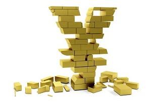 亚洲投资银行-海富通基金净值